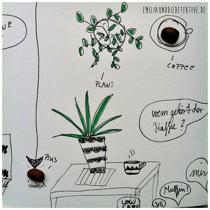 Urban Jungle Bloggers Coffee & Plants